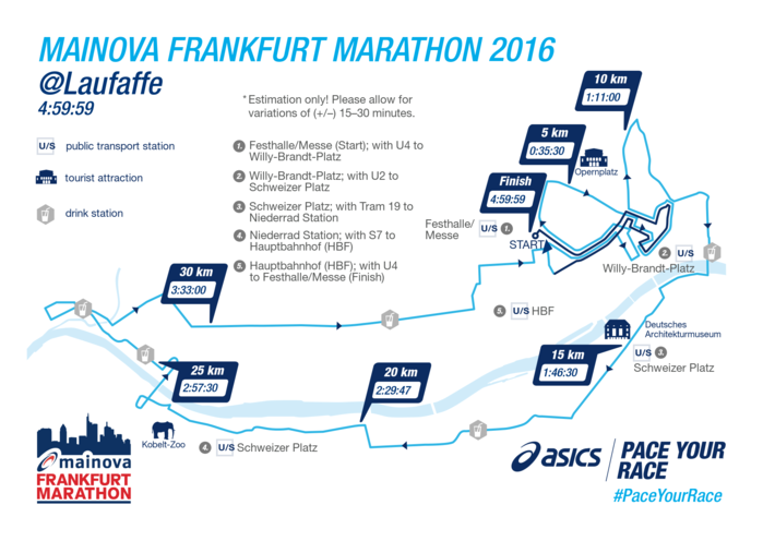 Frankfurt Marathon Strecke